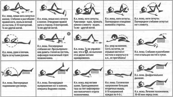упражнения при проблемах с грудной клеткой