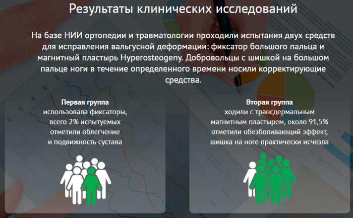 инфографика о результатах исследования