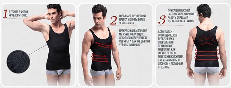 инфографика о действии белья