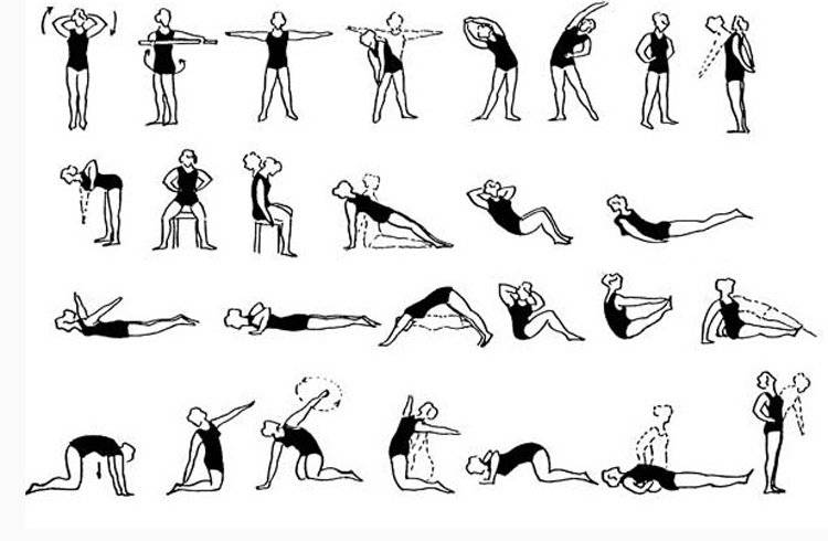 упражнения при проблемах с шеей